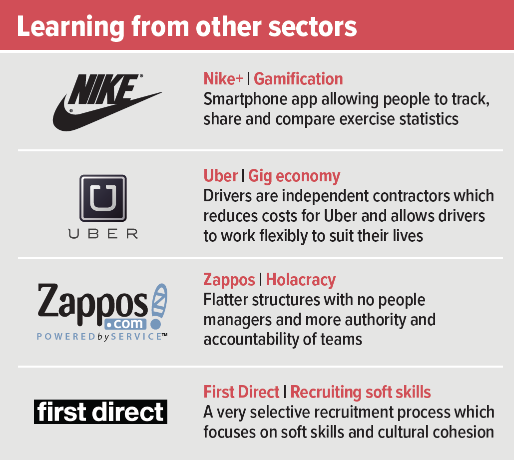learning-from-other-sectors